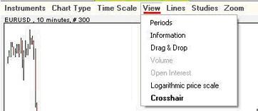 Chart ViewTypes - Easy Forex Australia
