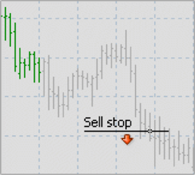 mt4 sell stop