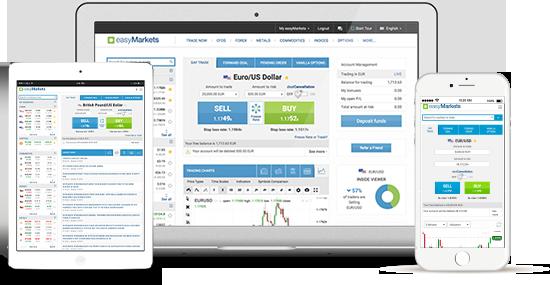 Multiple Trading Platforms